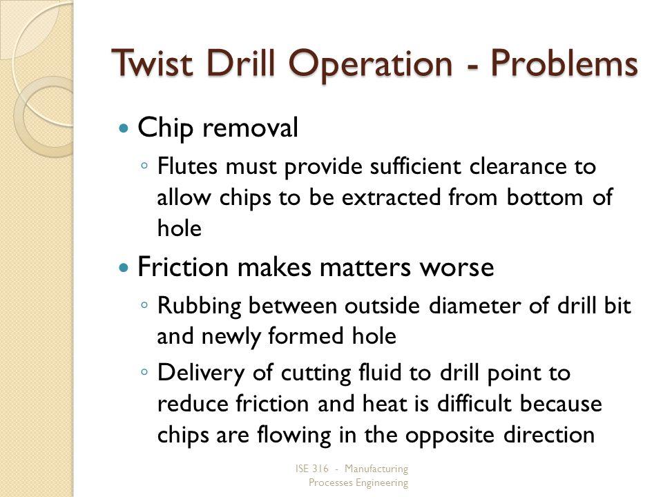 Twist Drill Operation - Problems