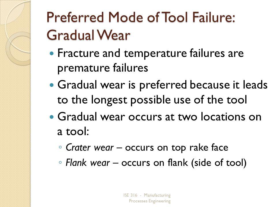Preferred Mode of Tool Failure: Gradual Wear
