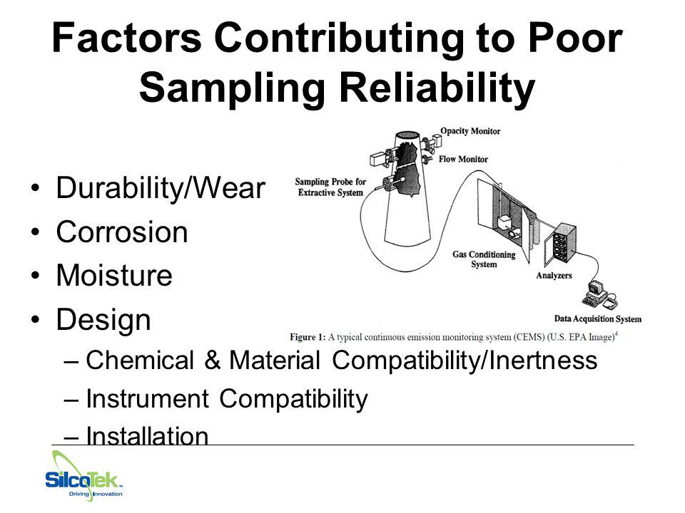 Factors Contributing to Poor Sampling Reliability