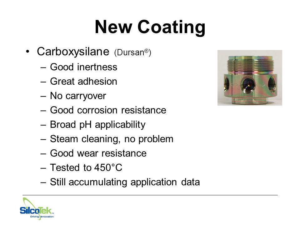 New Coating Carboxysilane (Dursan®) Good inertness Great adhesion