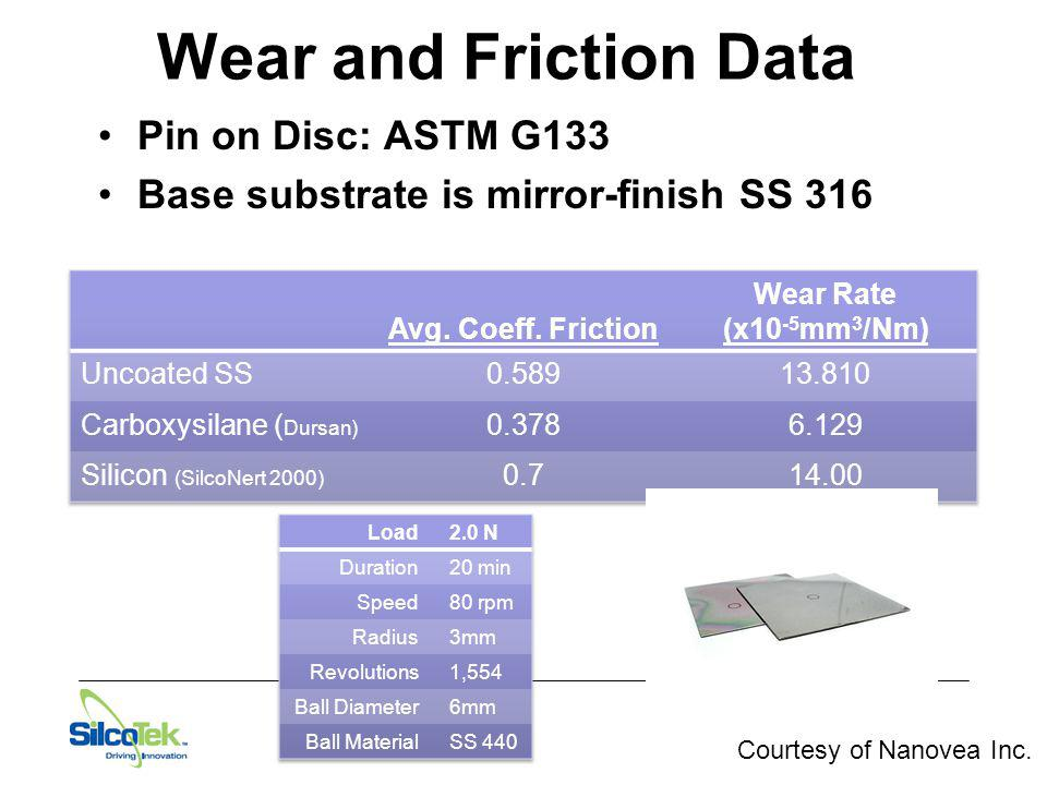 Wear and Friction Data Pin on Disc: ASTM G133