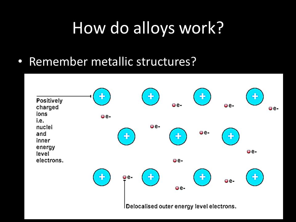 How do alloys work Remember metallic structures