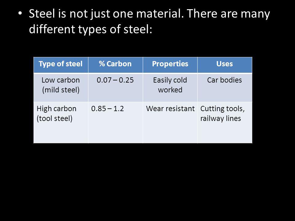 Low carbon (mild steel)