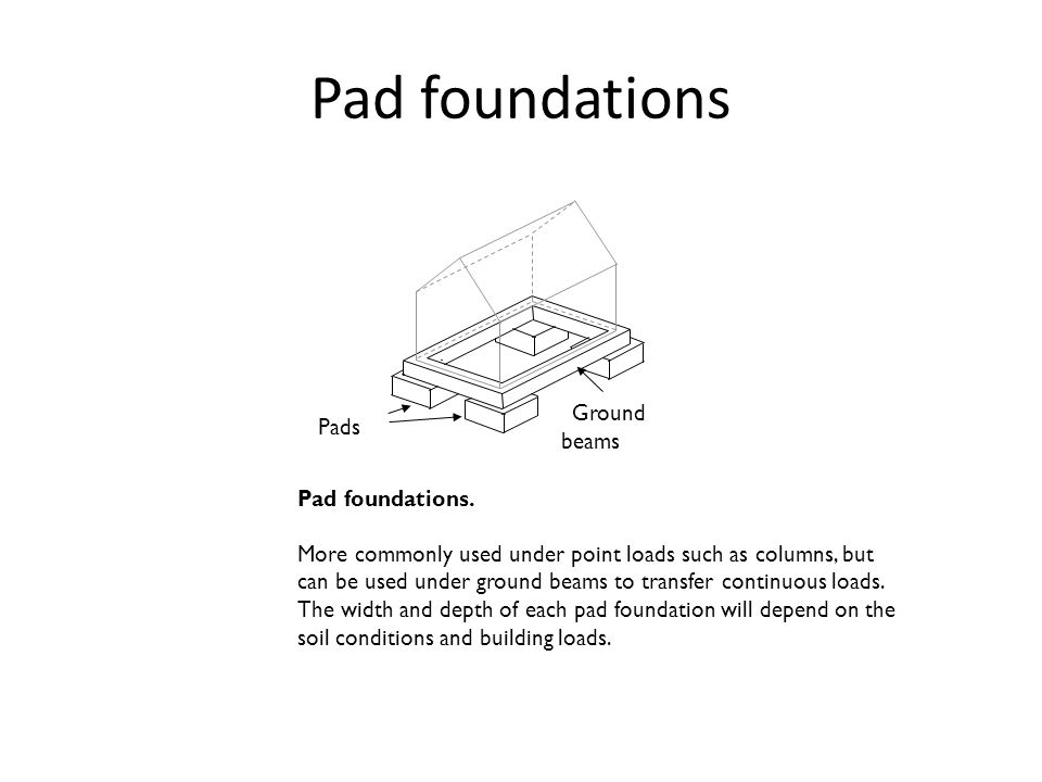 Pad foundations Ground beams Pads Pad foundations.