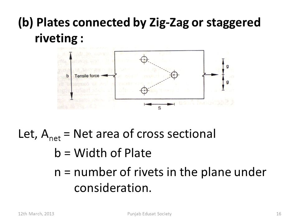 (b) Plates connected by Zig-Zag or staggered riveting :