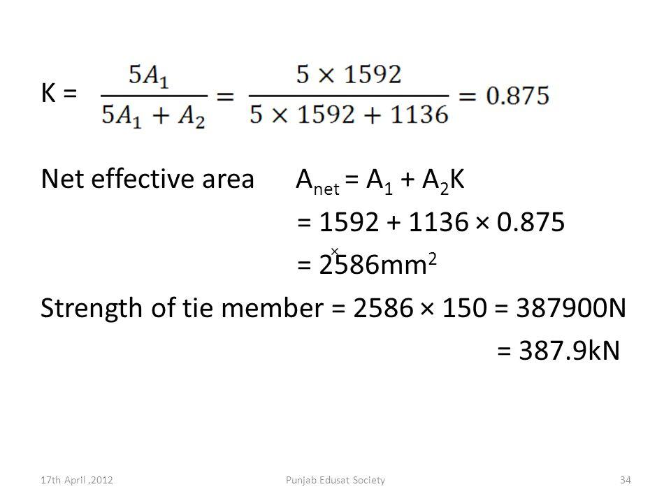K = Net effective area Anet = A1 + A2K = 1592 + 1136 × 0