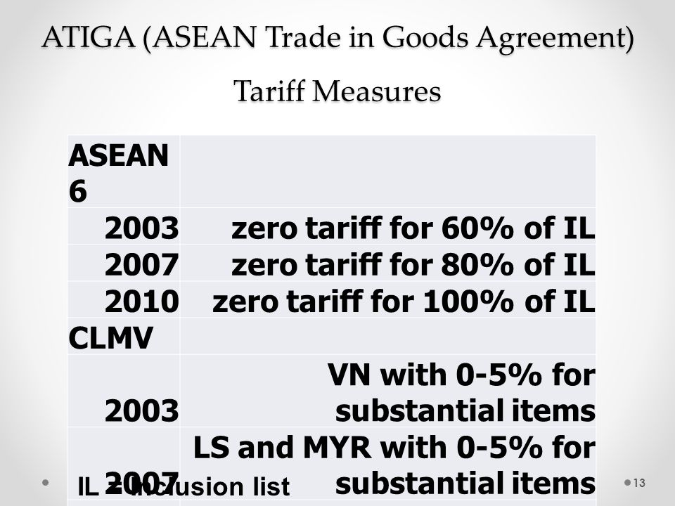 ATIGA (ASEAN Trade in Goods Agreement) Non-Tariff Issues