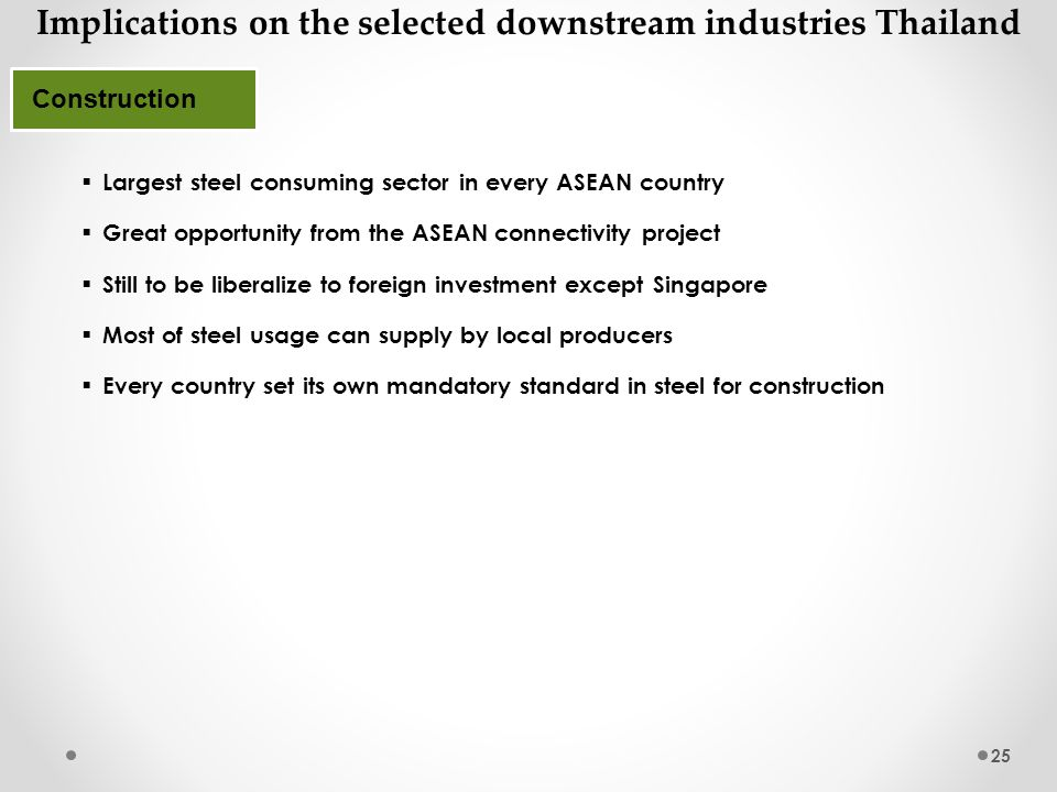 AEC: Opportunity and threat for Thai steel industry