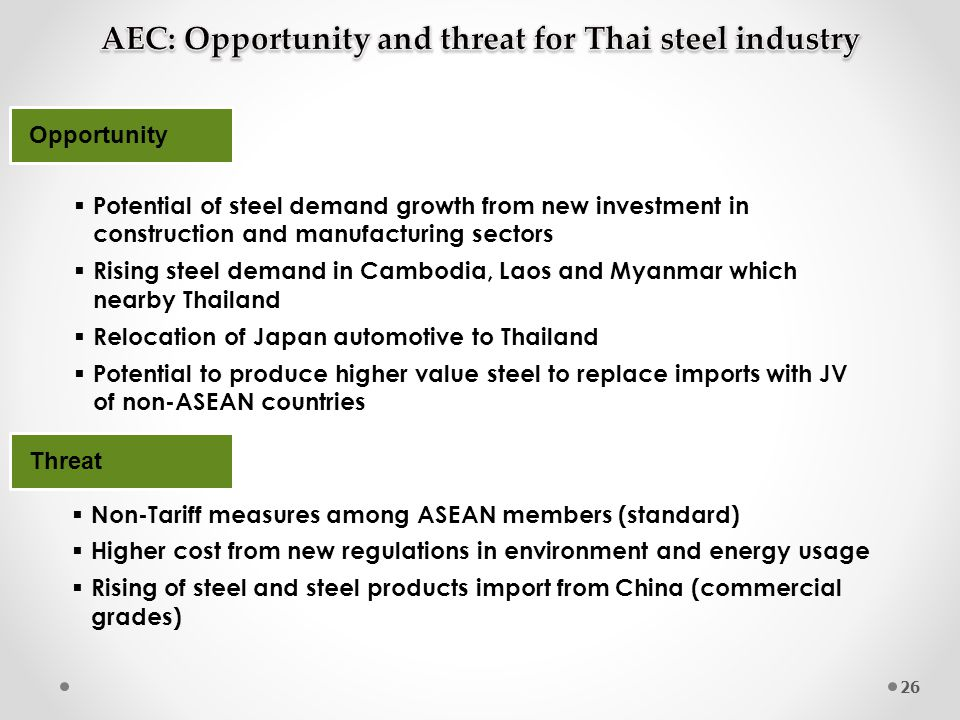 Strategies for Thai Iron and Steel Industry under the ASEAN Economic Community