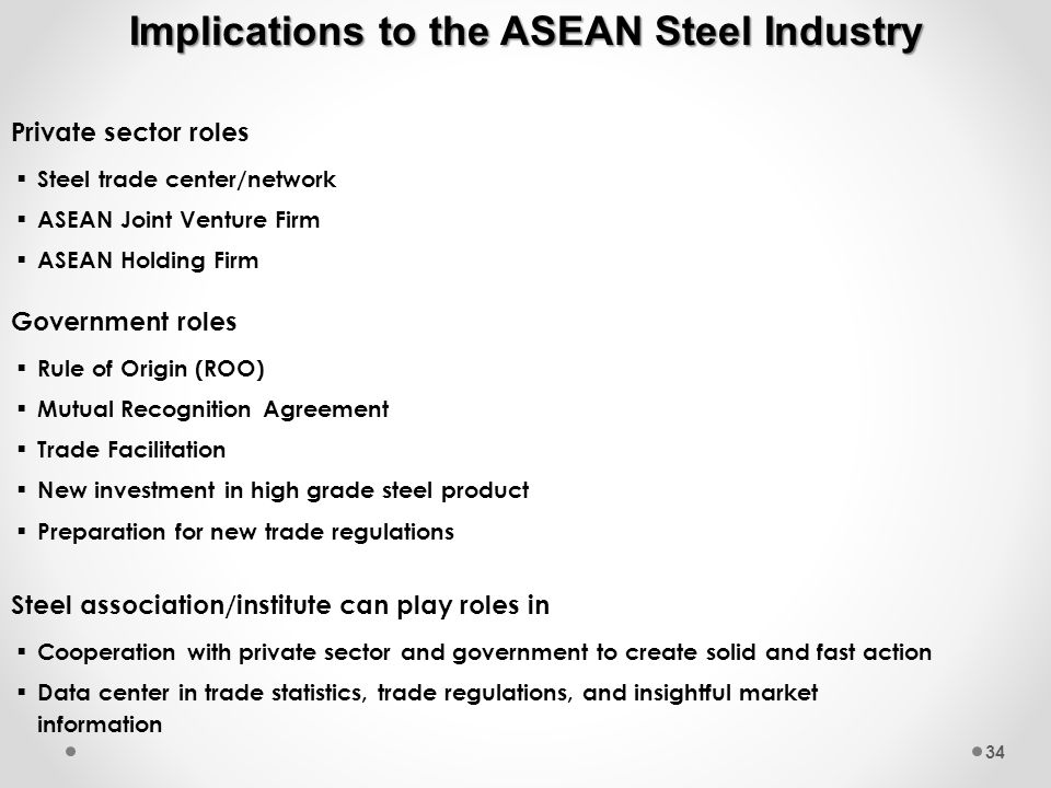 Implications to the ASEAN Steel Industry
