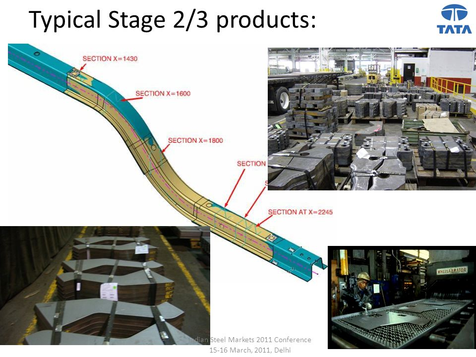 Typical Stage 2/3 products: