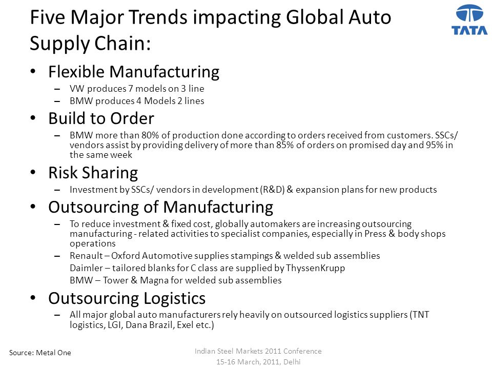 Five Major Trends impacting Global Auto Supply Chain: