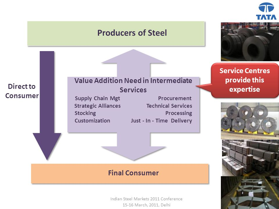 Producers of Steel Service Centres provide this expertise