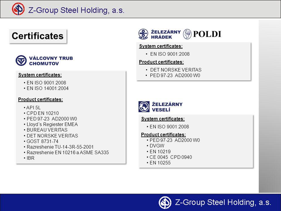 Certificates System certificates: • EN ISO 9001:2008