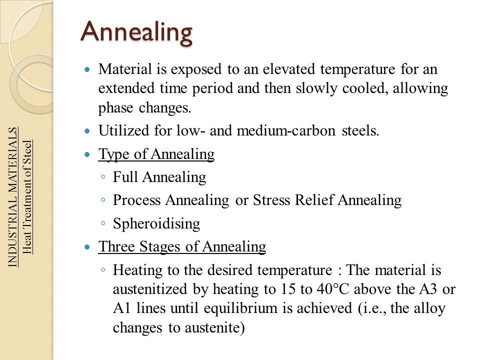 Heat Treatment of Steel