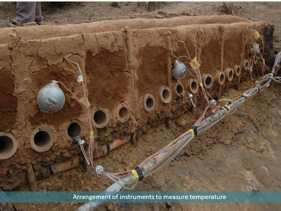 Arrangement of instruments to measure temperature