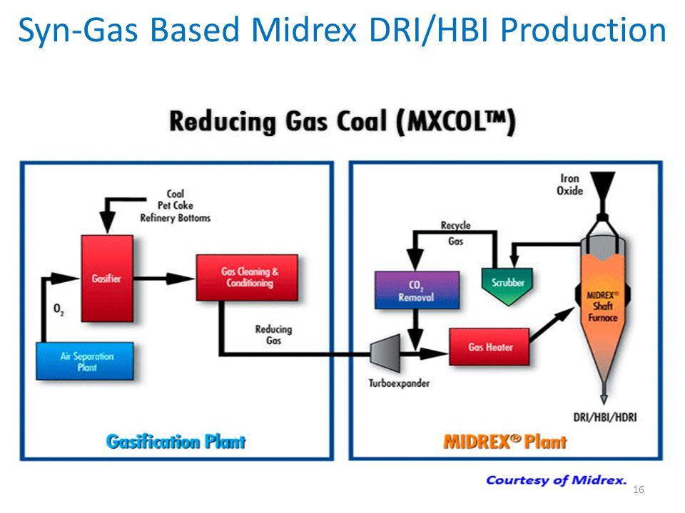 Syn-Gas Based Midrex DRI/HBI Production