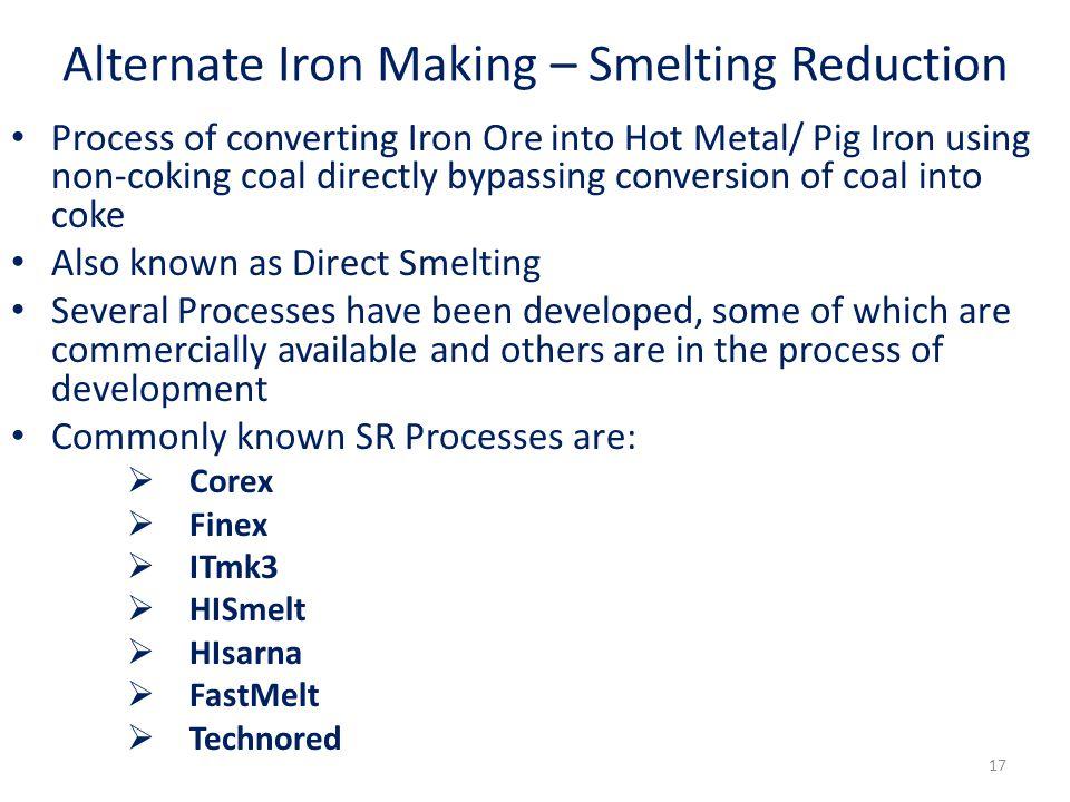 Alternate Iron Making – Smelting Reduction