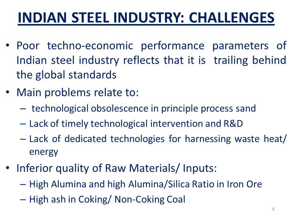 INDIAN STEEL INDUSTRY: CHALLENGES