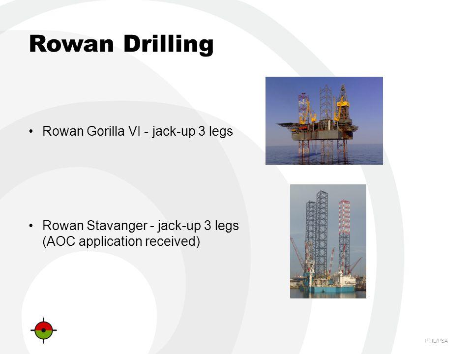 Rowan Drilling Rowan Gorilla VI - jack-up 3 legs