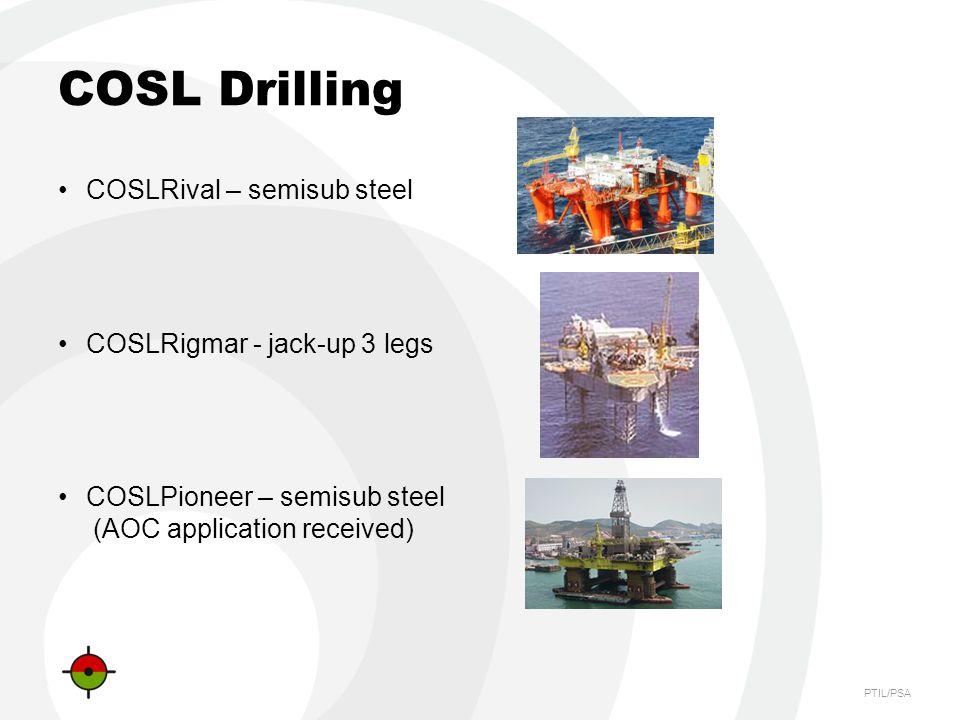 COSL Drilling COSLRival – semisub steel COSLRigmar - jack-up 3 legs