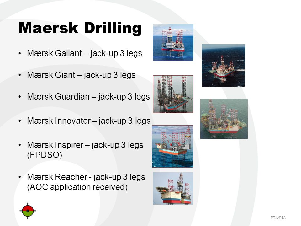 Maersk Drilling Mærsk Gallant – jack-up 3 legs
