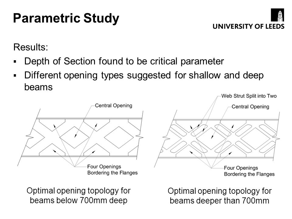 Parametric Study Results: