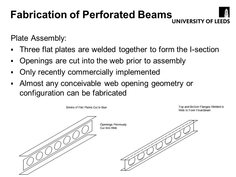 Fabrication of Perforated Beams