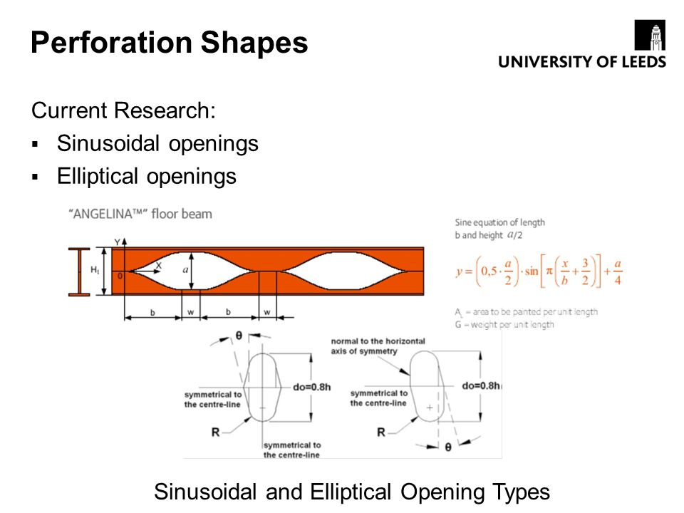 Sinusoidal and Elliptical Opening Types