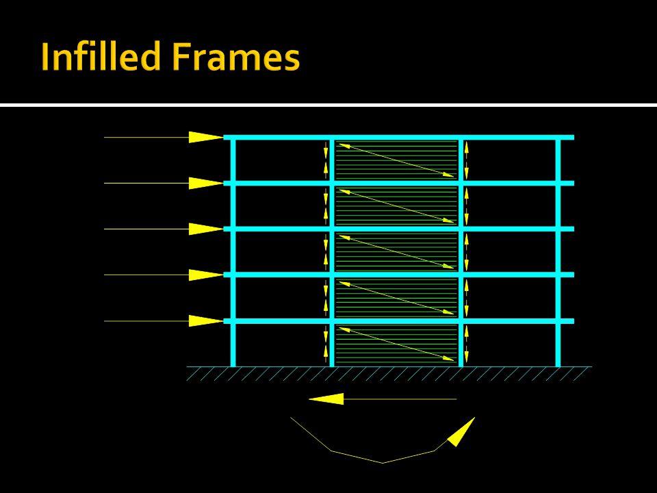 Infilled Frames