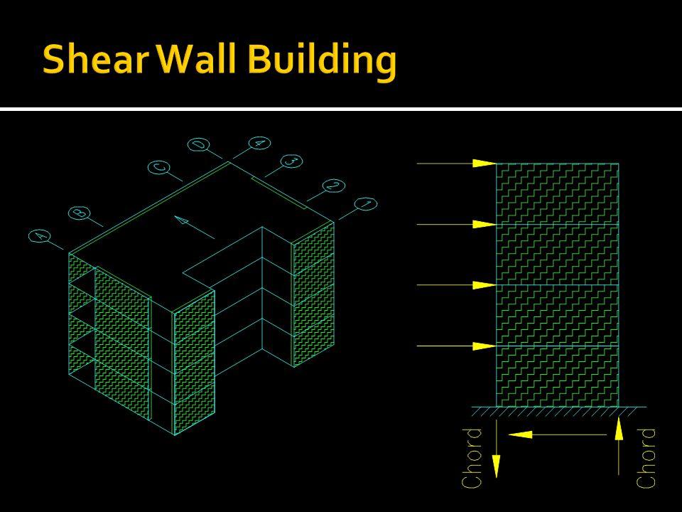 Shear Wall Building
