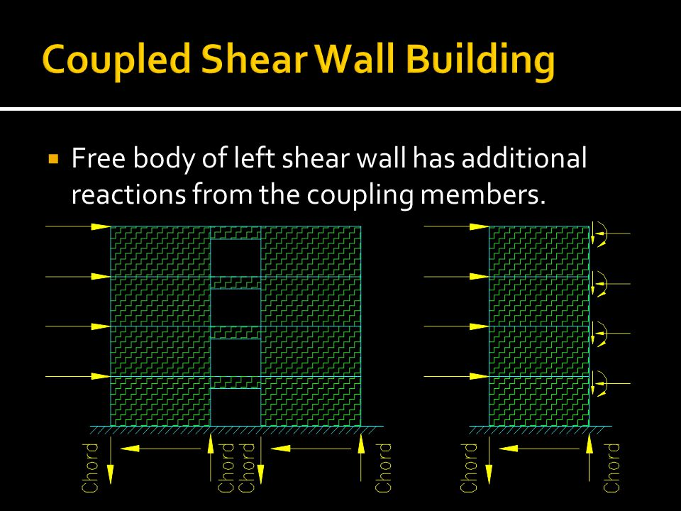 Coupled Shear Wall Building