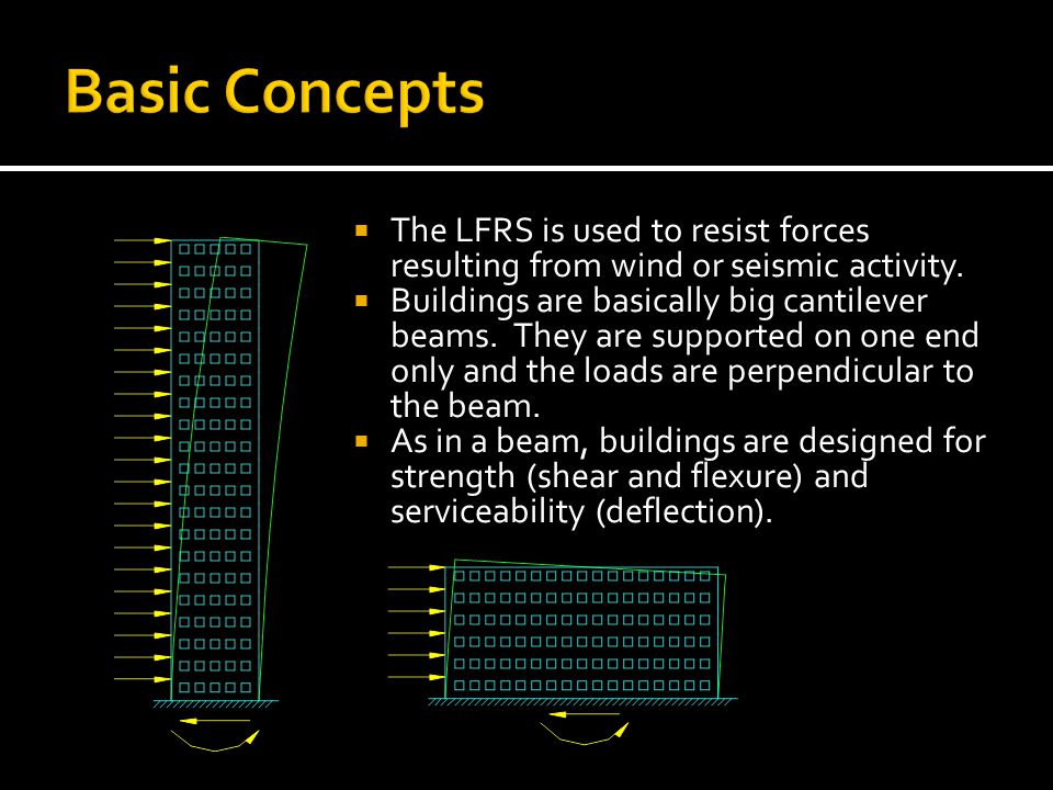 Basic Concepts The LFRS is used to resist forces resulting from wind or seismic activity.