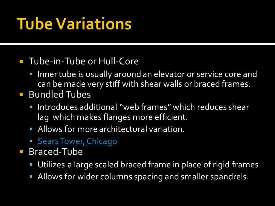 Tube Variations Tube-in-Tube or Hull-Core Bundled Tubes Braced-Tube