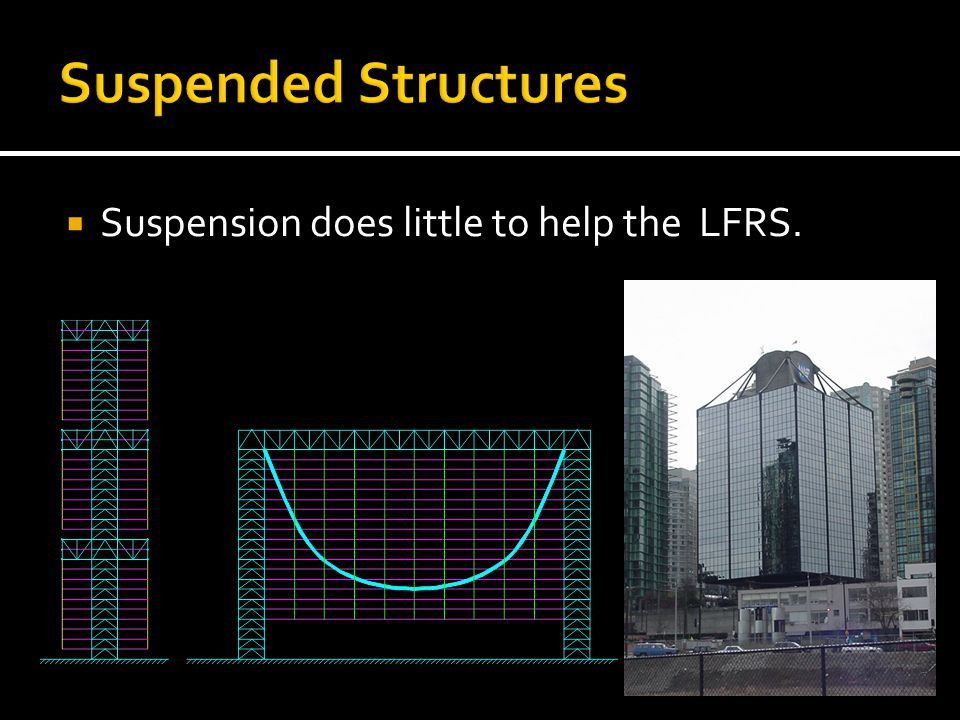 Suspended Structures Suspension does little to help the LFRS.