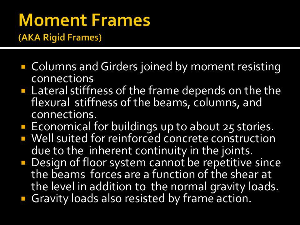 Moment Frames (AKA Rigid Frames)