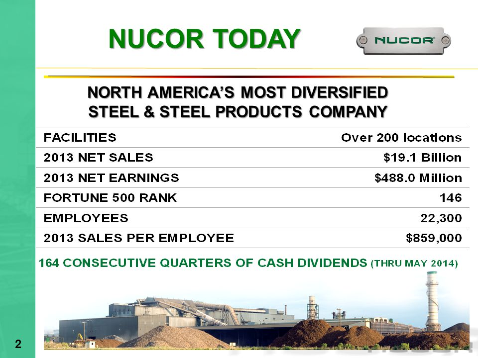 NORTH AMERICA'S MOST DIVERSIFIED STEEL & STEEL PRODUCTS COMPANY