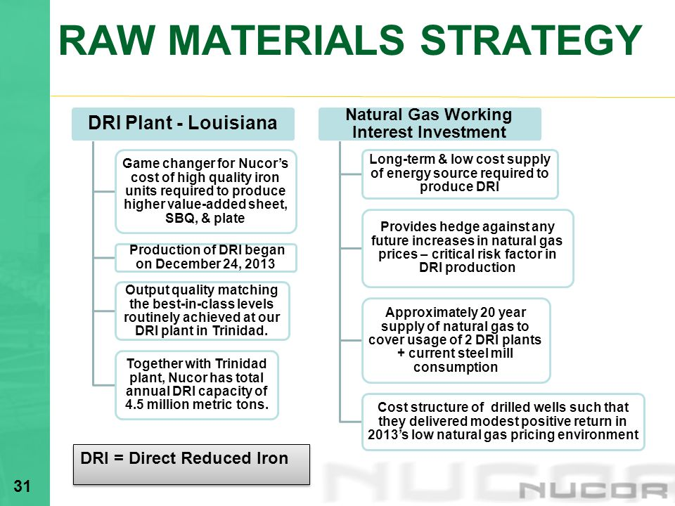 RAW MATERIALS STRATEGY