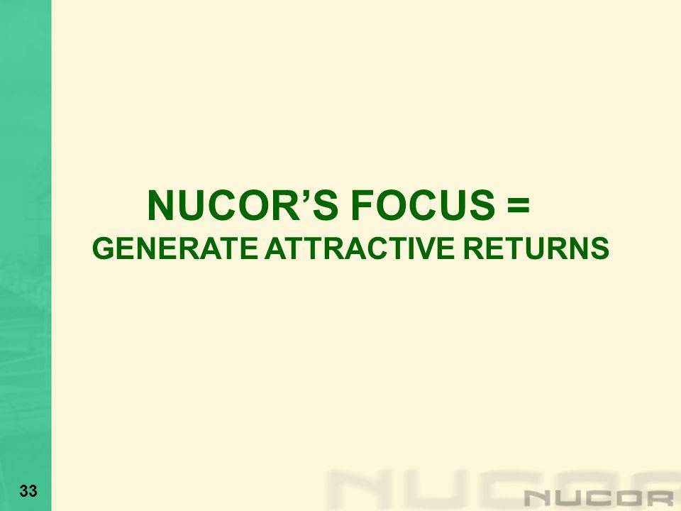 NUCOR'S FOCUS = GENERATE ATTRACTIVE RETURNS