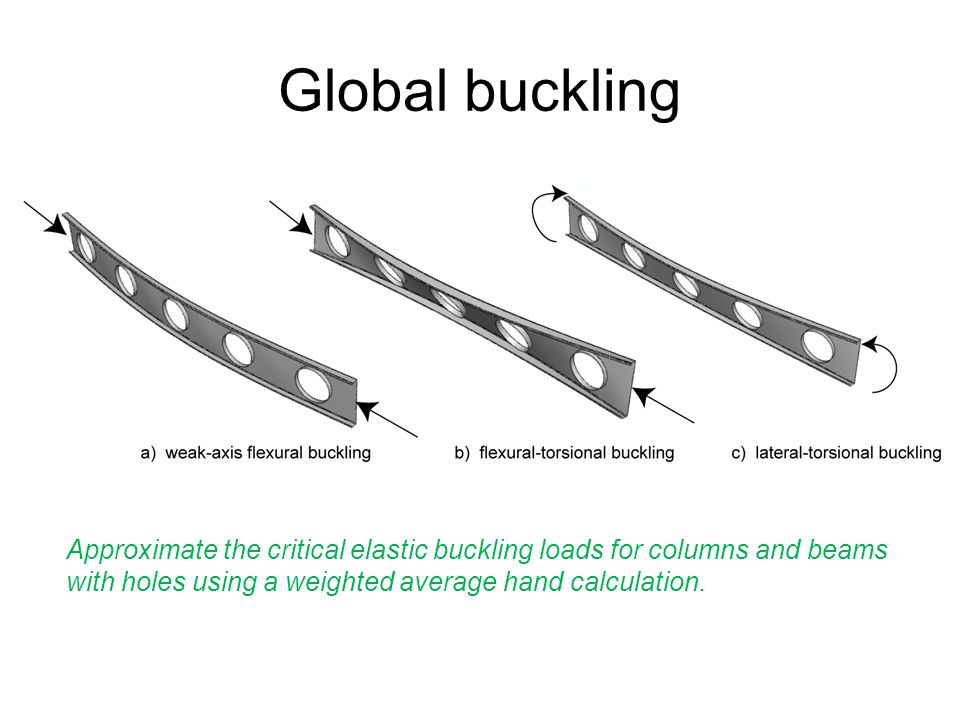 Global buckling Fatigue, stress concentrations, and capacity at the net cross section are also important.