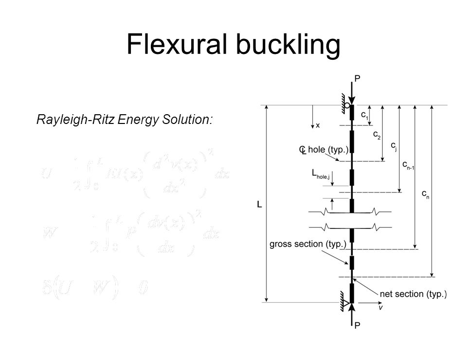 Flexural buckling v Rayleigh-Ritz Energy Solution: