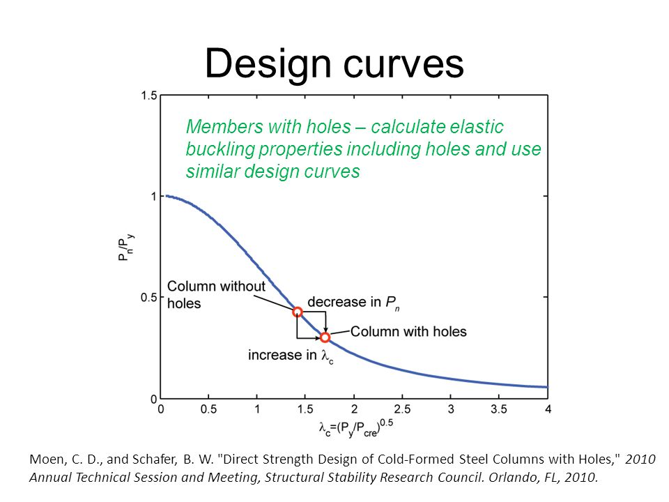 Design curves Members with holes – calculate elastic buckling properties including holes and use similar design curves.