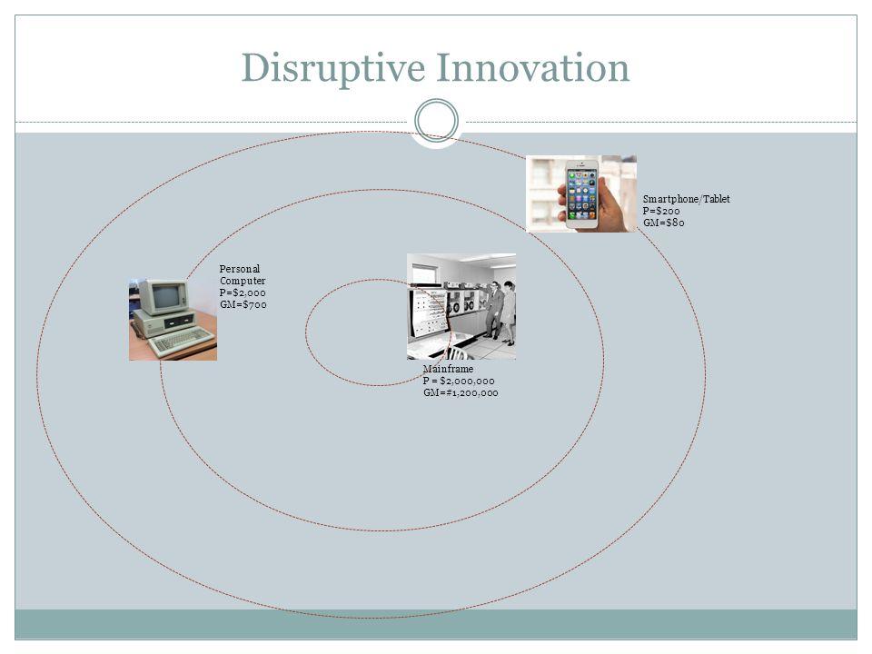 Disruptive Innovation