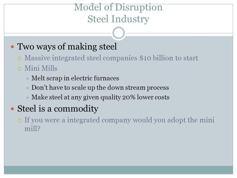Model of Disruption Steel Industry