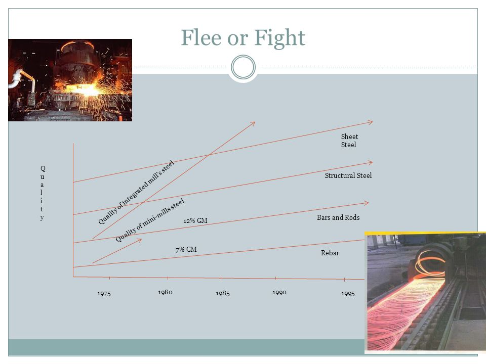 Flee or Fight Sheet Steel Quality Structural Steel