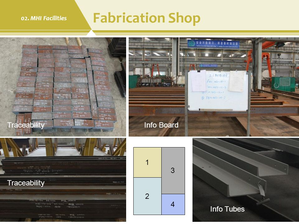 Fabrication Shop Traceability Info Board 1 3 Traceability 2 4