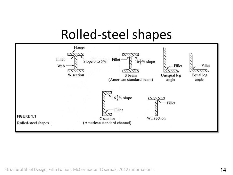 Rolled-steel shapes Structural Steel Design, Fifth Edition, McCormac and Csernak, 2012 (International.