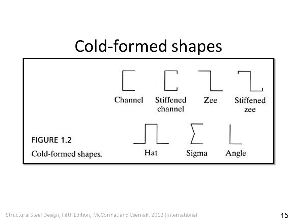 Cold-formed shapes Structural Steel Design, Fifth Edition, McCormac and Csernak, 2012 (International.
