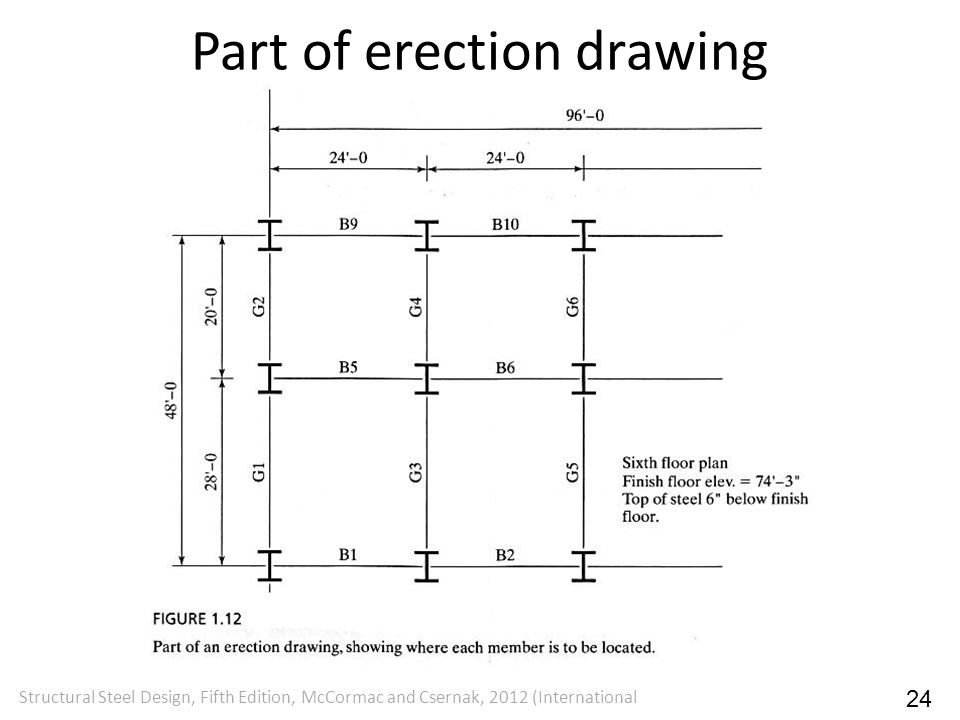Part of erection drawing