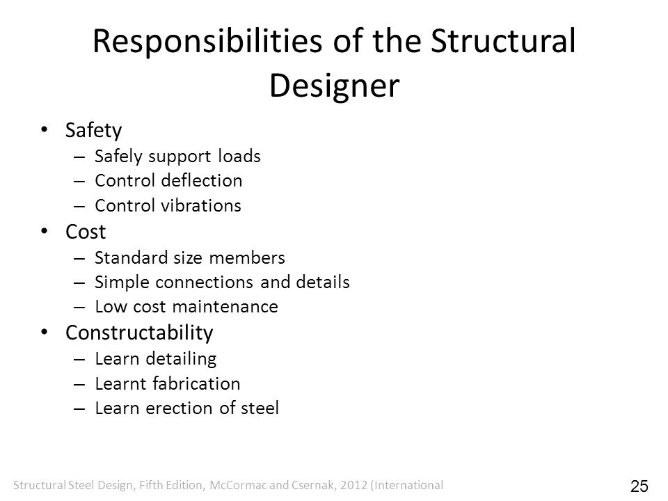 Responsibilities of the Structural Designer